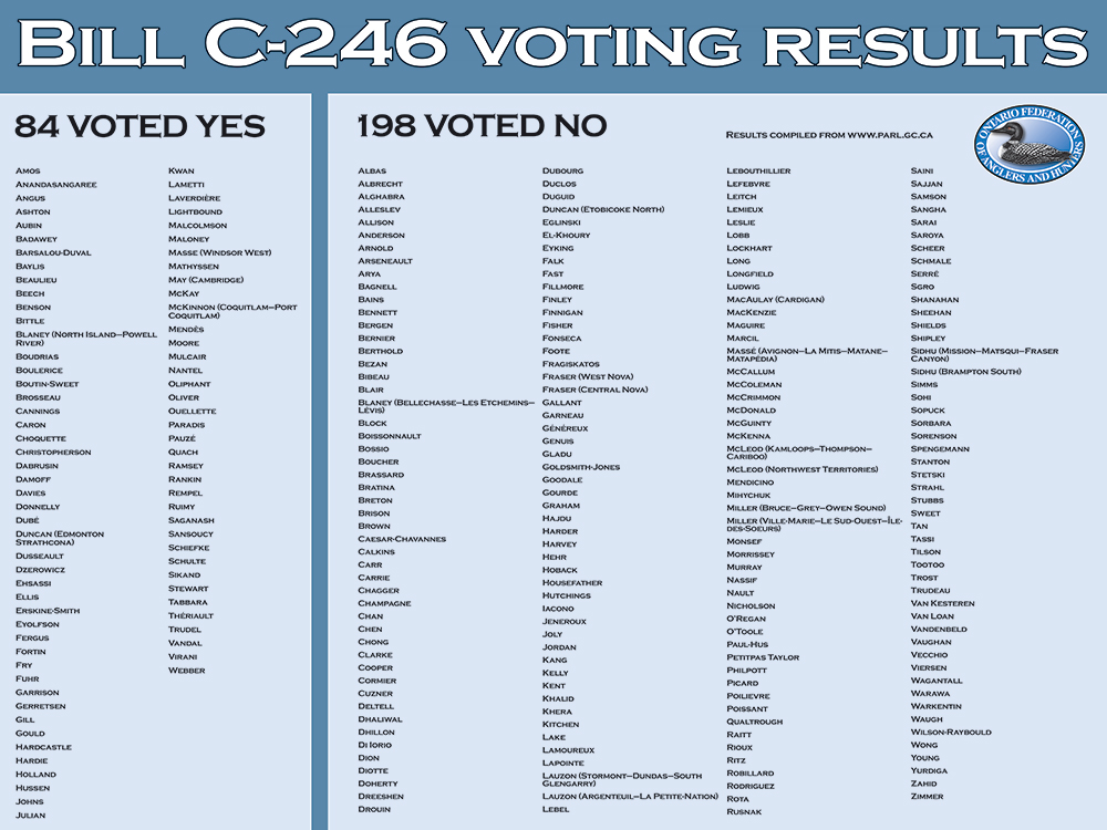c246-vote-list-web